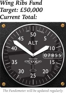 Fundometer